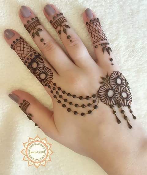 Check out this post - Mehndi design  created by Chan Sadioura and top similar posts, trendy products and pictures by celebrities and other users on Roposo.