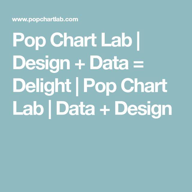 Pop Chart Lab | Design + Data = Delight | Pop Chart Lab | Data + Design