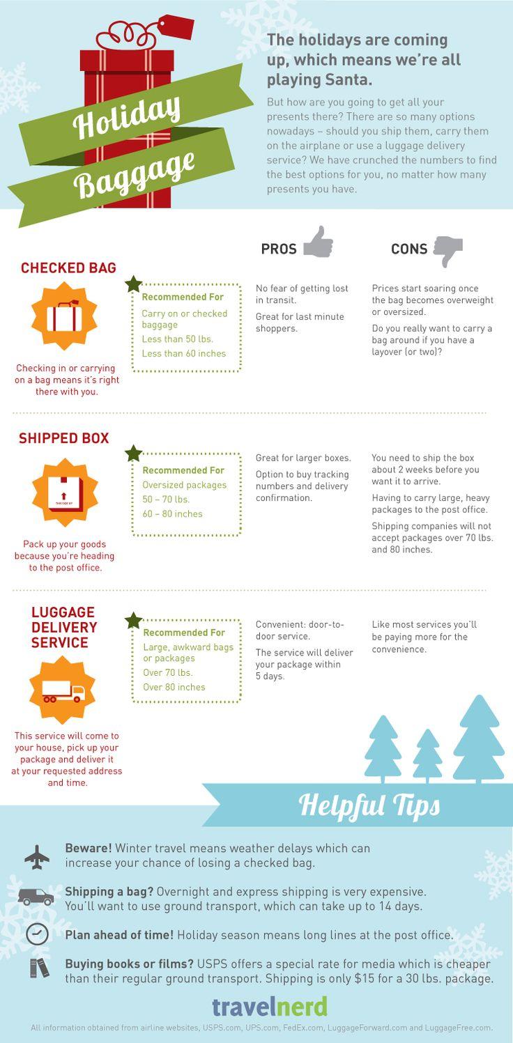 347 melhores imagens de travel infographics no pinterest infogr ficos dicas de viagem e. Black Bedroom Furniture Sets. Home Design Ideas