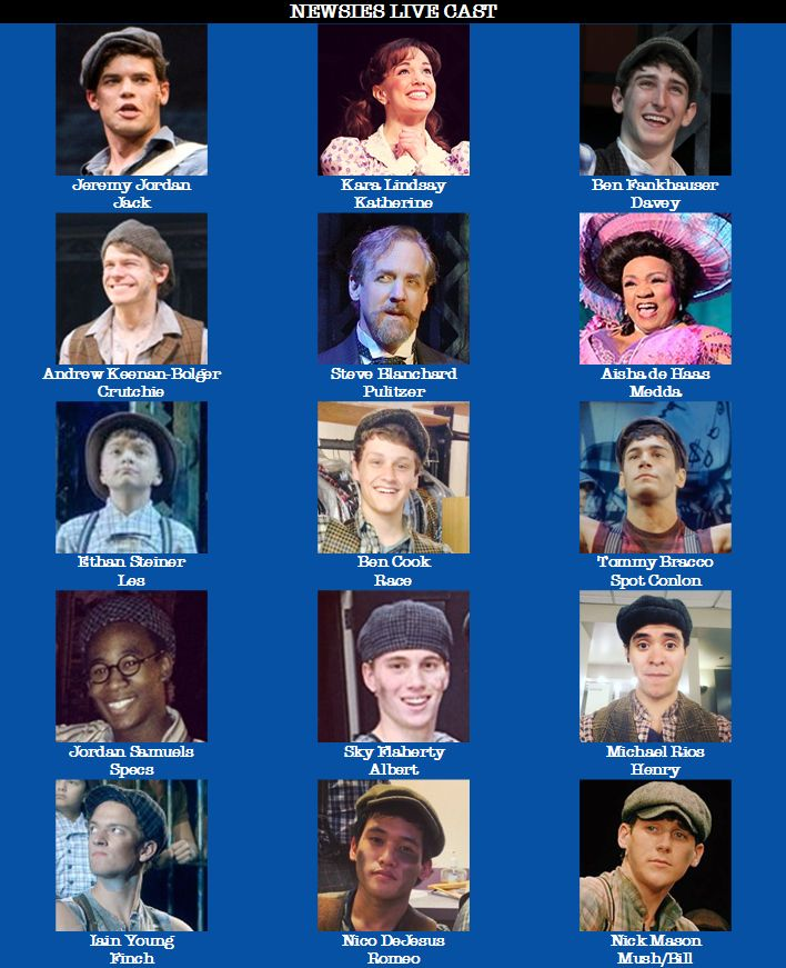 Your character/actor guide to Newsies Live >> *screaming because I've needed this forever, but also wondering if I could get a full list, because I know most of these*
