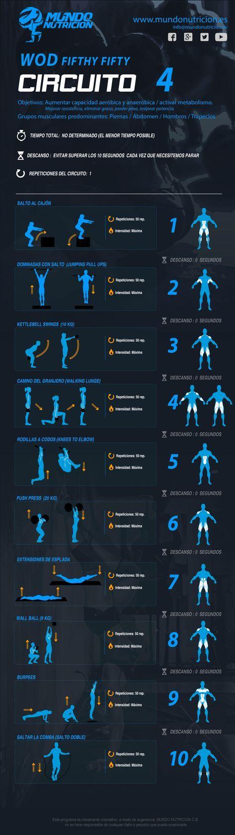 El Wod Fifthy Fifty es uno de los Wod más conocidos, más largos y más duros del Crossfit. Consiste en realizar 10 series de 50 repeticiones de varios ejercicios en el menor tiempo posible. Es ideal para mejorar la resistencia, perder grasa, realizar entrenos de recuperación activa o realizar trabajo metabólico por ejemplo.
