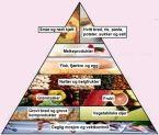 Matavisen.no - Sunn mat er livsglede! - Sunne oppskrifter, matnyheter, sunnhetstips, butikkguide..