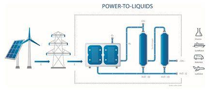 Suyu Yakıta Çeviren Cihaz Geliştirildi - http://morfikirler.com/yazi/suyu-yakita-ceviren-cihaz-gelistirildi