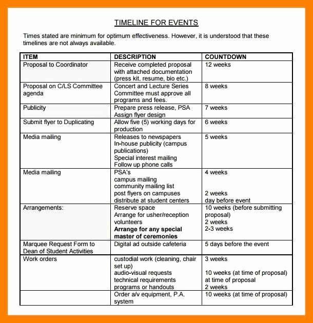 Event Planning Timeline Template Elegant Event Timeline Template Word Event Planning Timeline Event Planning Checklist Templates Event Planning Checklist