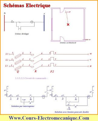 Télécharger : Schémas Electrique : Signalisation,Eclairage,Démarrages ... en pdf ~ Cours D'Electromécanique