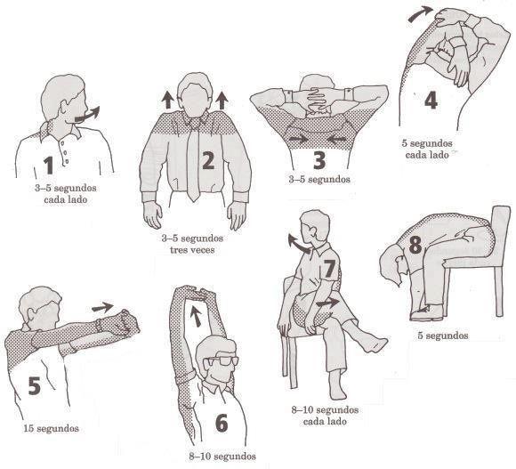 Alivio del dolor de cuello o cervicalgia: Recomendaciones y ejercicios