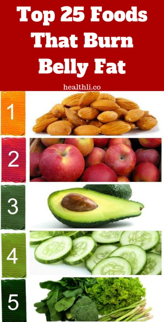 High 25 Stomach Fats Burning Meals !!!