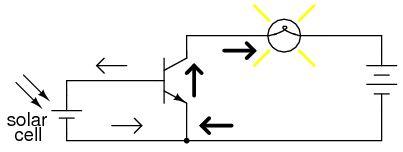 LEKULE : The common-emitter amplifier