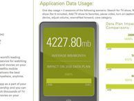 Which apps chow down on your data plan? The new site KnowMyApp.org reveals how much cellular data is used by such popular apps as Facebook, Twitter, YouTube, and Netflix.