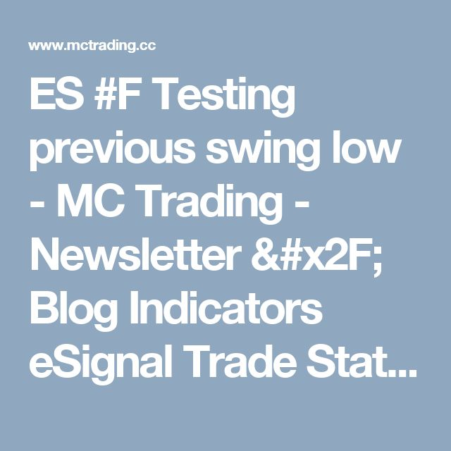 ES #F Testing previous swing low - MC Trading - Newsletter / Blog Indicators eSignal Trade Station Forex Stock Market Commodities Futures