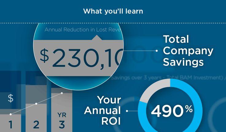 Brand Toolbox (Brand & Digital Asset Management) - BAM & DAM ROI Calculator