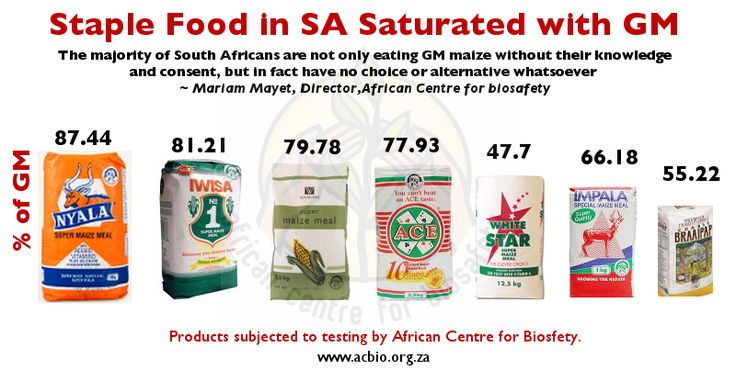 #SA is the only country in the world that has allowed its #staple #foods to be #genetically modified (#GM): We have no choice - Take your pic. The GM doses by product.
