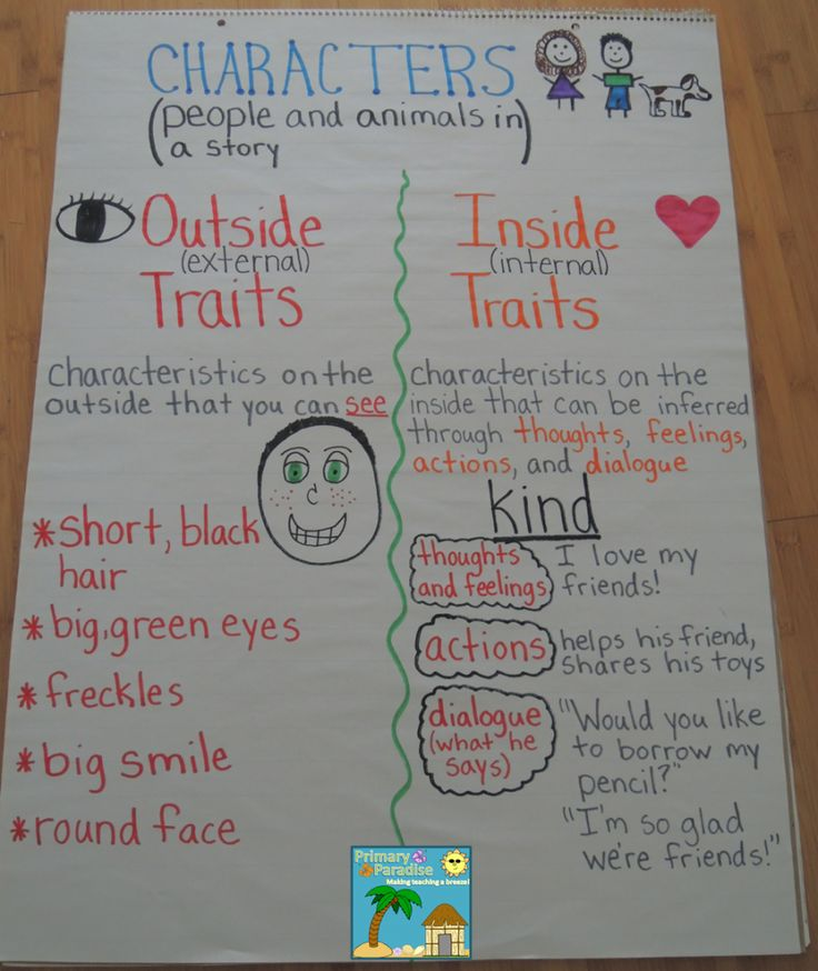 Character Traits Poster from Primary Paradise - awesome blog post on teaching character traits.