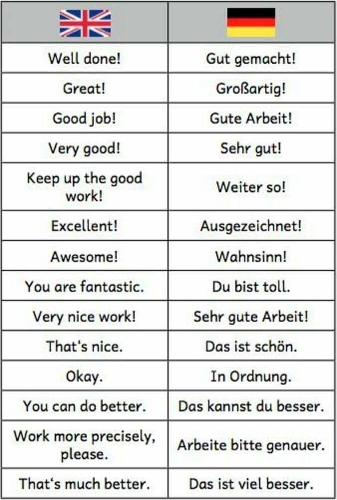 Learn German Learn German Follow Us On Youtube
