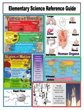 FREE SCIENCE RESOURCE: A quick reference guide for students covering the basic concepts in elementary science.  I like to print a class set in color and then laminate them for my students to use throughout the school year. I have also given the students a copy of this reference sheet to keep in their science notebooks/journals.