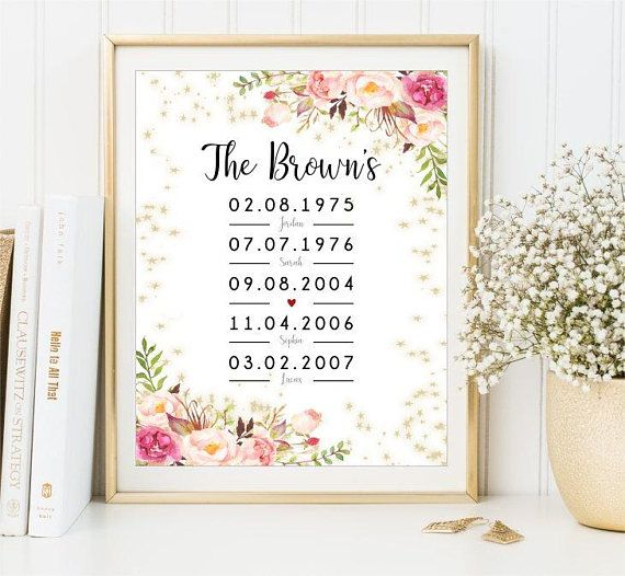 Important Dates Print Custom Memorable Family Dates sign