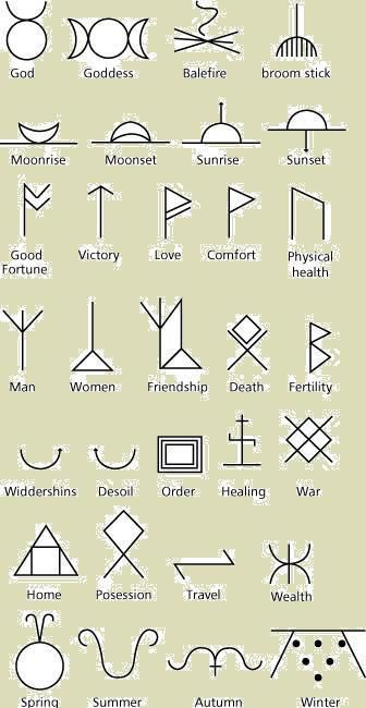 422 Best Glyphs Sigils Symbols Alphabets Images On Pinterest
