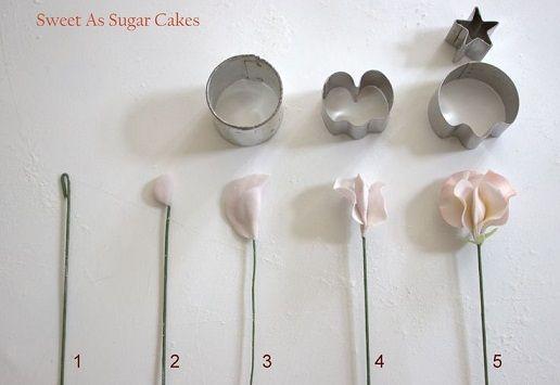 CAKE GEEK MAGAZINE - sweet pea tutorial sugar flower tutorial by Sweet As Sugar Cakes. Lots of other sugar flower tutorials in this directory
