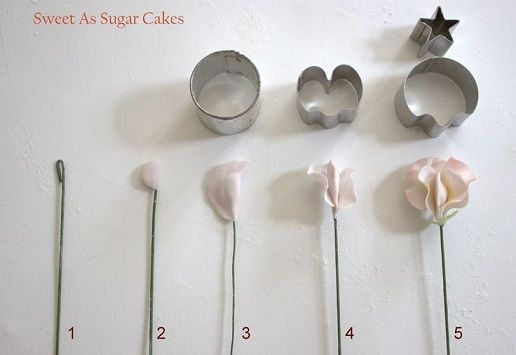 CAKE GEEK MAGAZINE - sweet pea tutorial sugar flower tutorial by Sweet As Sugar Cakes. Lots of other sugar flower tutorials in this directory