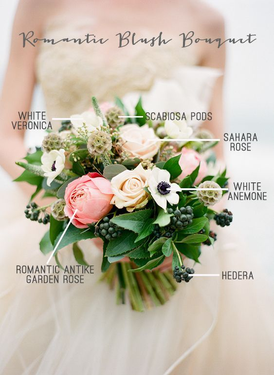i love how this is labeled! would like to use garden rose and/or peonies, white veronica, scabiosa pods