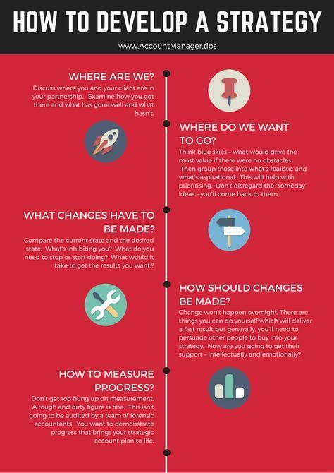 How To Create An Insanely Easy Strategic Account P…