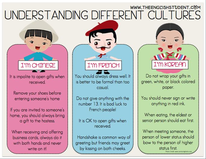 ESL, different cultures, cultural etiquette, ESL teaching ideas