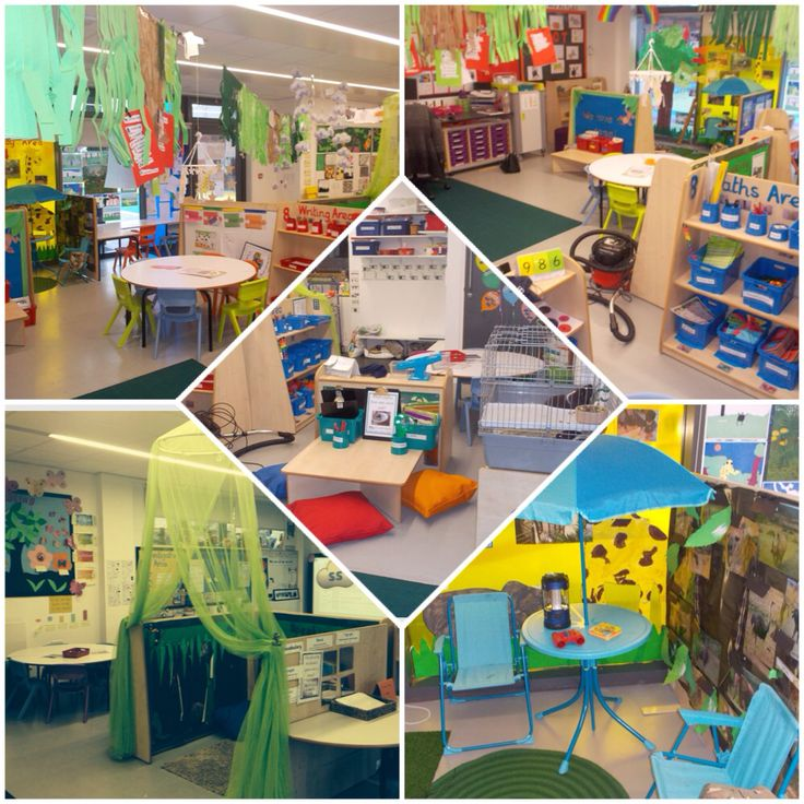 My Year 1 continuous provision areas - jungle topic