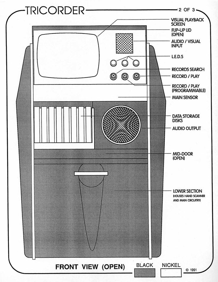 Tricorder - Original Series