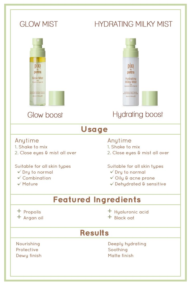 Try #MultiMisting! Glow Mist and Hydration Milky Mist - what's the difference? Find out here! #PixiBeauty