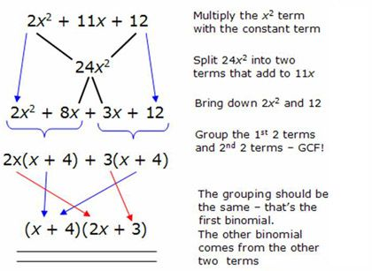 """How to Factor Polynomials Easily - The British Method...interesting We call this the """"AC Method"""" in the good ol' US of A"""