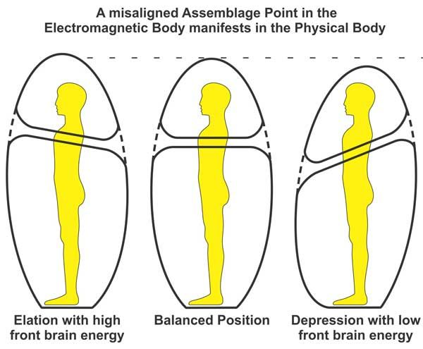 how to begin using a pendulum