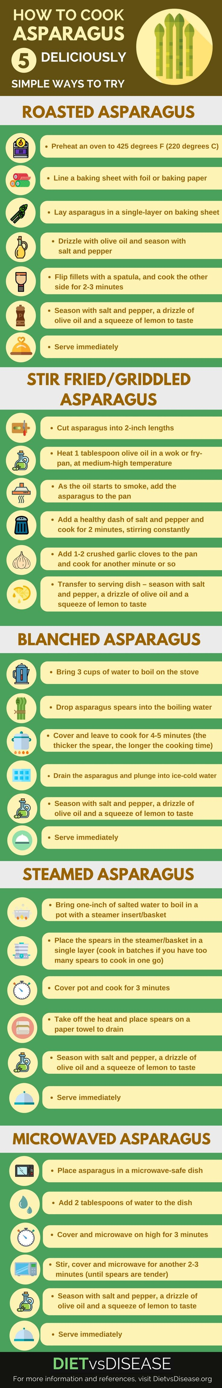 Asparagus is a delicious and popular vegetable. But how on earth do you cook it? This article looks at how to cook asparagus in 6 simple ways: https://www.dietvsdisease.org/how-to-cook-asparagus/