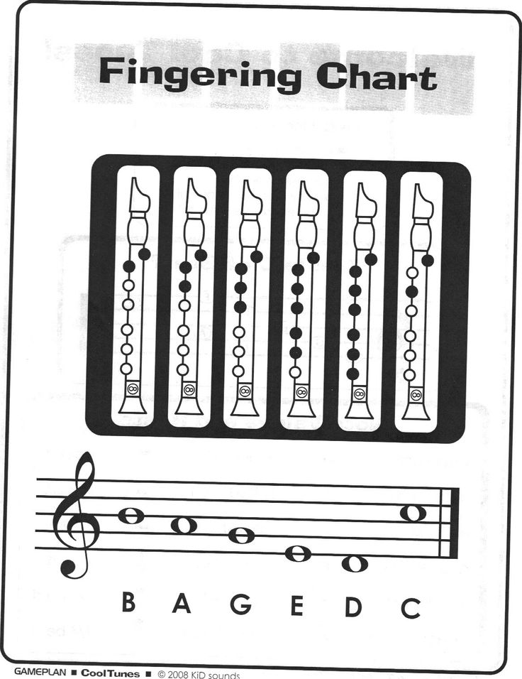 Soprano Recorder Fingerings   click here to print a fingering chart