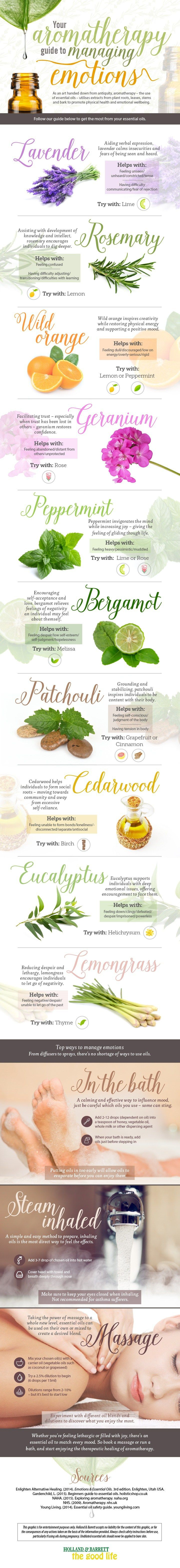 These 10 essential oil hacks that every woman should know are AMAZING! I'm so glad I found this! I've started using Jojoba Oil on my skin and it LOOKS AWESOME already! Definitely pinning for later!