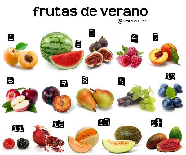 Vocabulario de la fruta de verano : ProfeDeELE.es