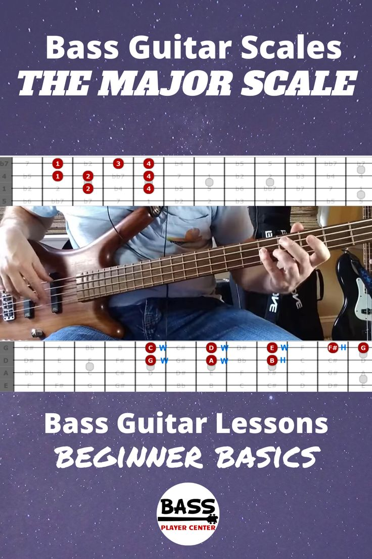 Bass Guitar Lessons the Major Scale in 2020 Bass guitar