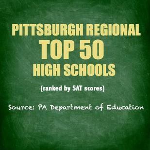 Pittsburgh region's top 50 high schools with highest SAT scores slideshow - Pittsburgh Business Times