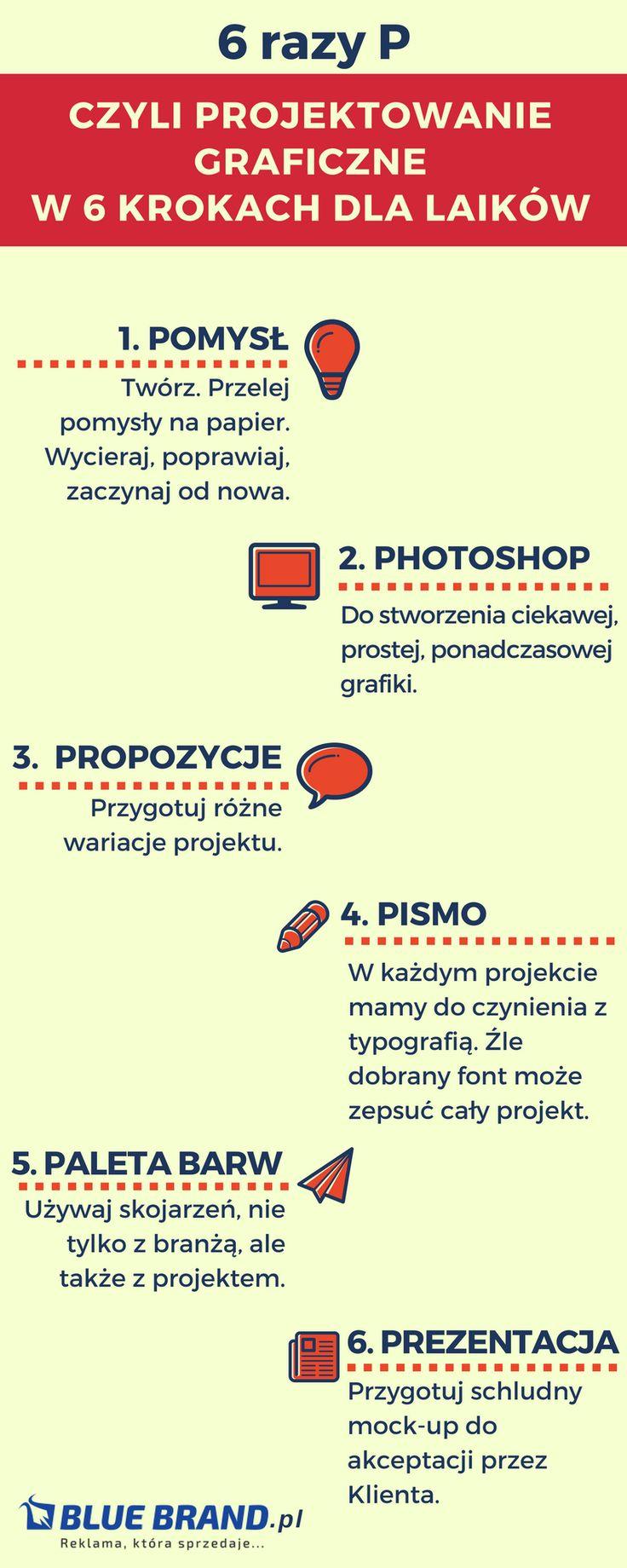 6 razy P, czyli projektowanie graficzne w 6 krokach dla laików - Blue Brand Reklama która sprzedaje