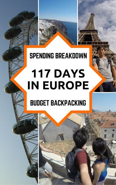 A spending summary for 117 days in Europe visiting 30 countries