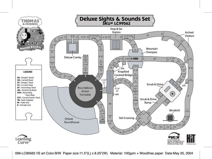 Thomas The Tank Deluxe Sights And Sounds Set Layout