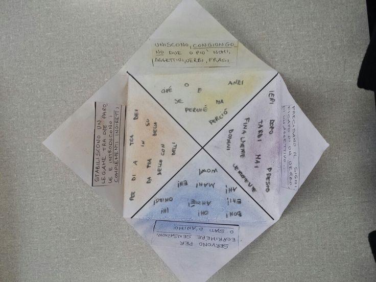 Il quadrato magico delle parti invariabili del discorso 2