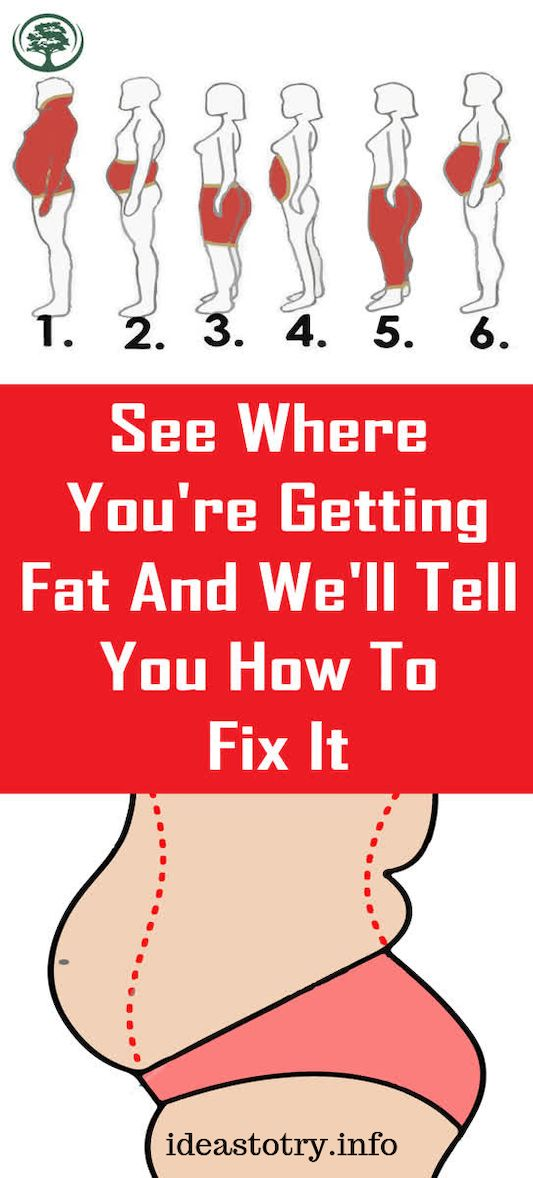 SEE WHERE YOU'RE GETTING FAT AND WE'LL TELL YO…