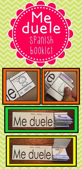 "Cute flipbook that reviews ""Las partes del cuerpo"" for Spanish class. Great time saver!"