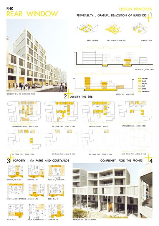 Best 25 architecture panel ideas on pinterest for Architecture student
