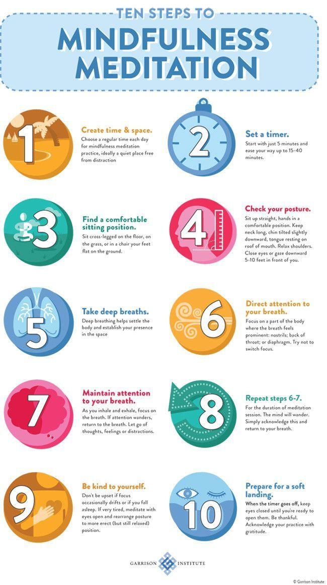 10 passos para meditação
