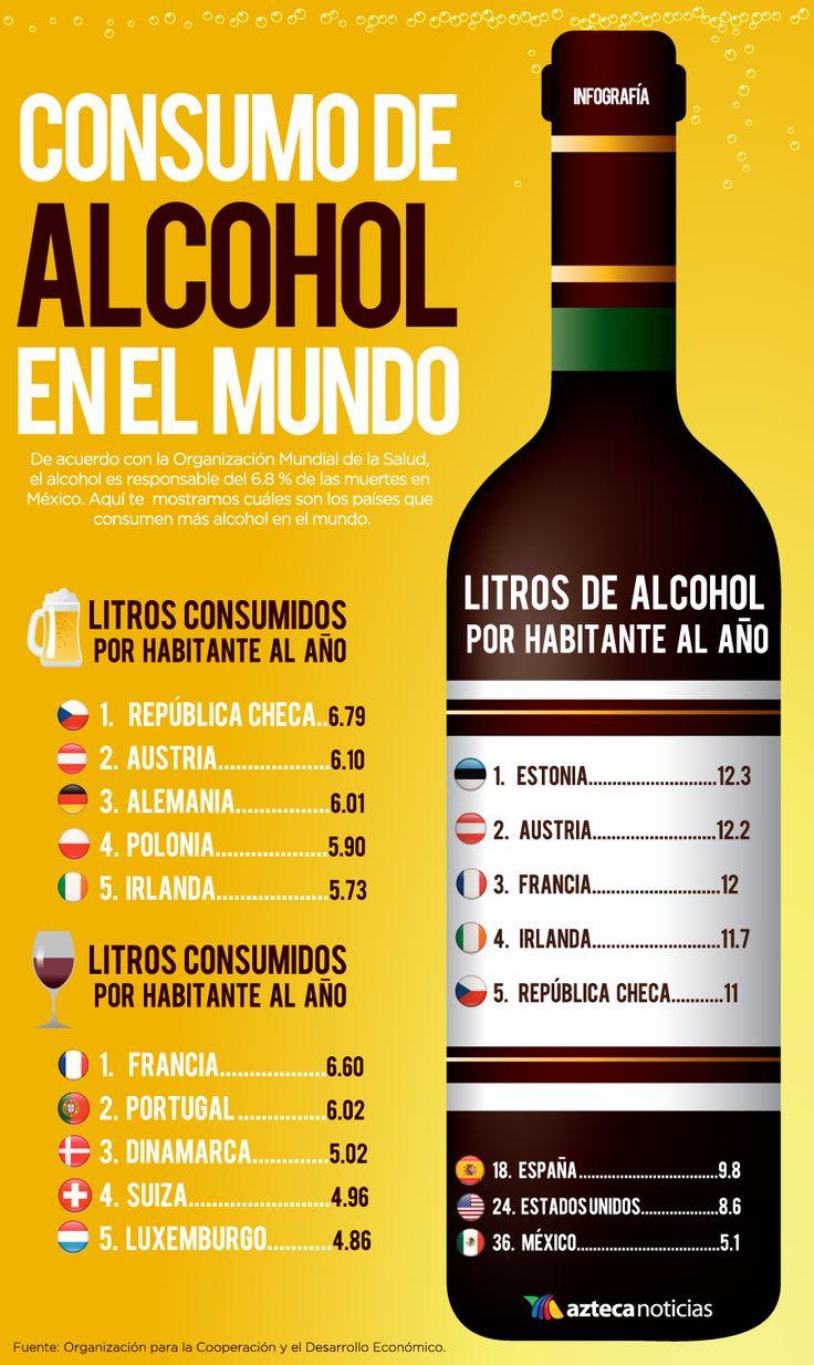 El tratamiento del alcoholismo rostov el foro
