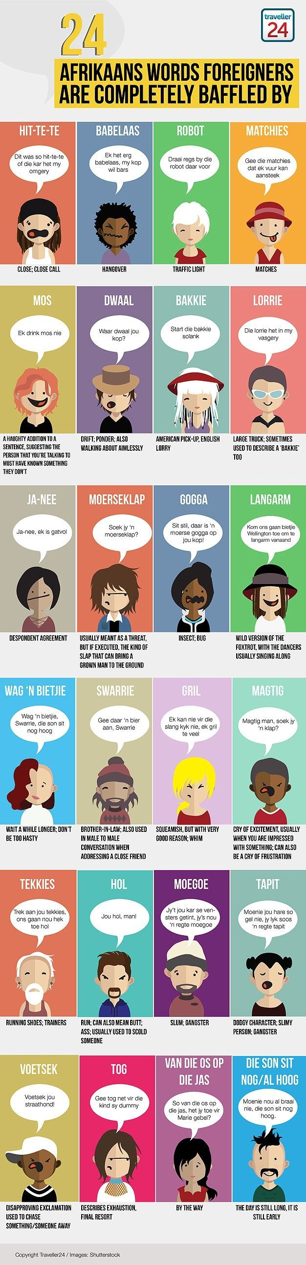 Afrikaans for foreigners