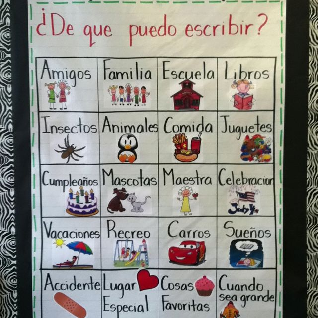 Writing topics in Spanish-make for writing bulletin board