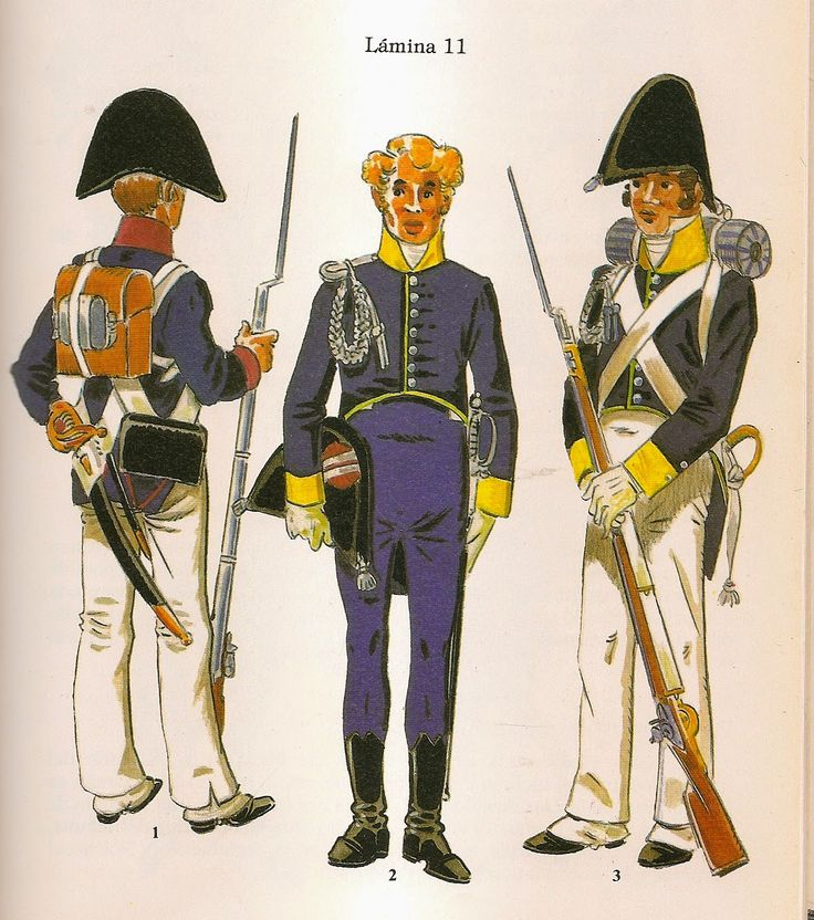 Spanish; Military Colleges & Academies, L to R Royal Military College of Olivenza 1810, Royal Military College of Palma de Mallorca Sub brigadier &  Cadet, cadet is in summer uniform 1812.