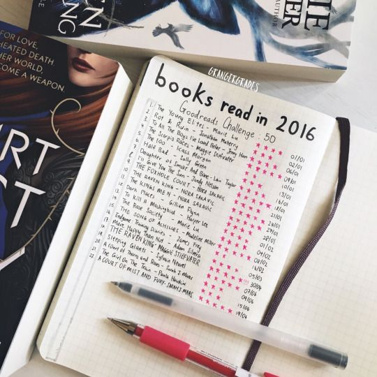 Wanna start reading again ♡pinterest//@katelynelizabeth♡